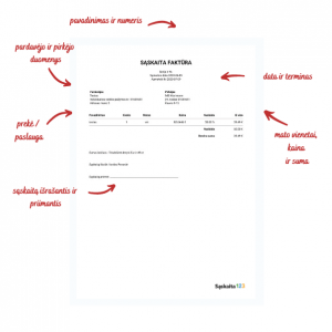 web dizainerio freelancinimo gidas 2021 3