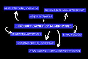7 product ownerio atsakomybes 2